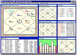 Horoscope de naissance (Inde du Nord)