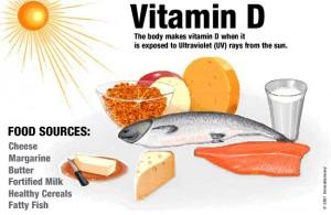 L'alimentation moderne est carencée en nutriments